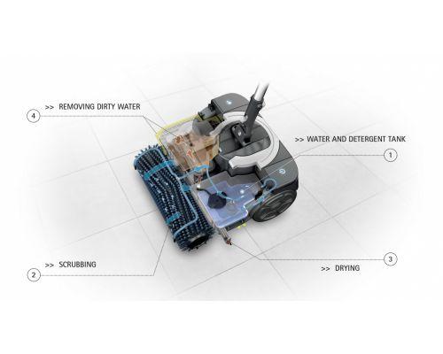 Поломоечная машина Fimap Fimop